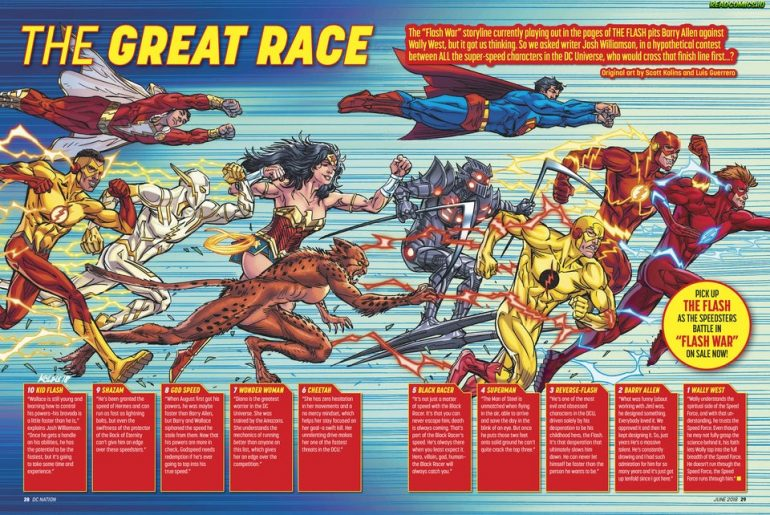 10 fastest DC characters